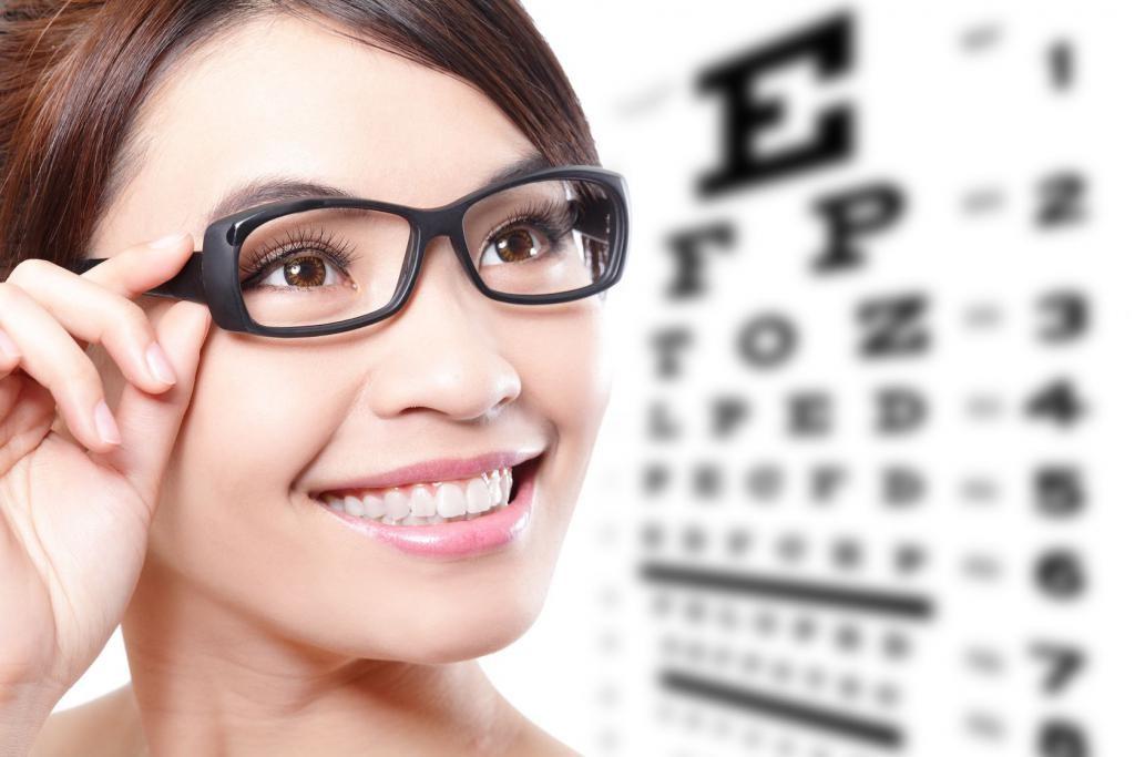 Что такое астигматизм глаз у взрослых