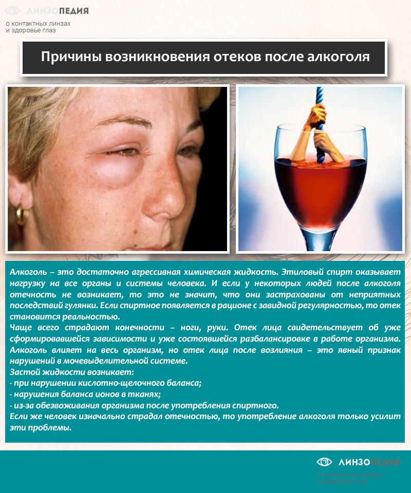 Причины возникновения отеков после алкоголя