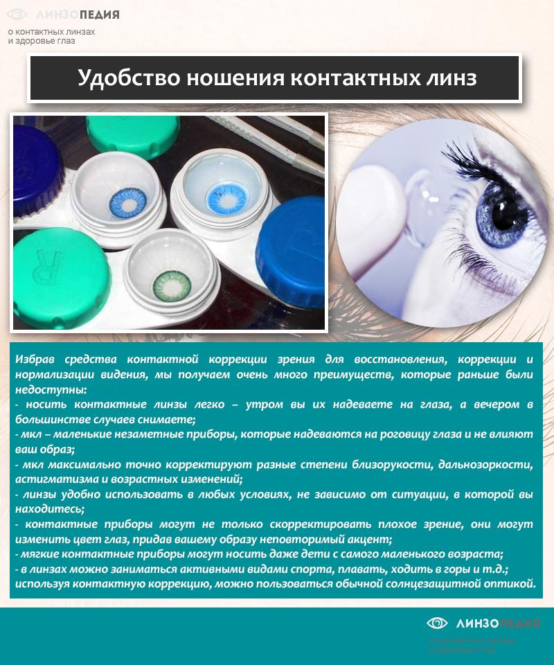 Удобство ношения контактных линз
