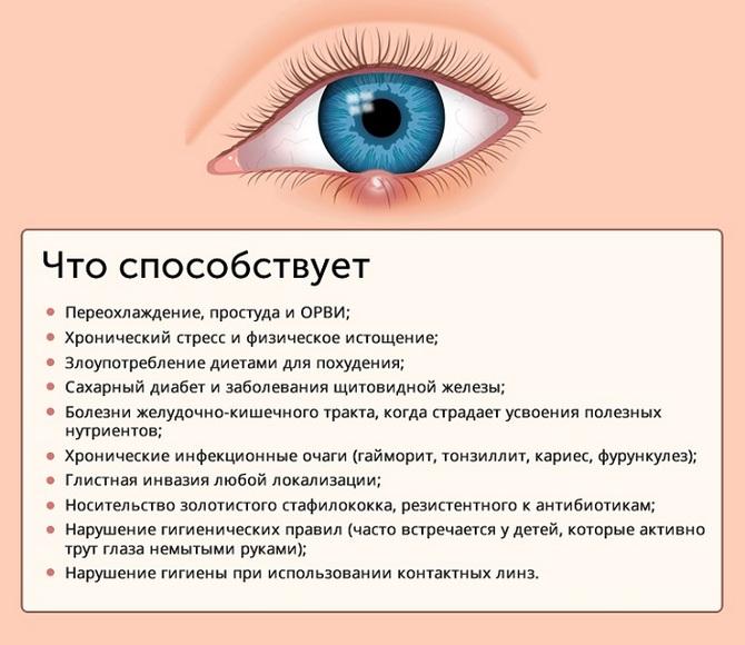 Что способствует появлению чирей под глазом
