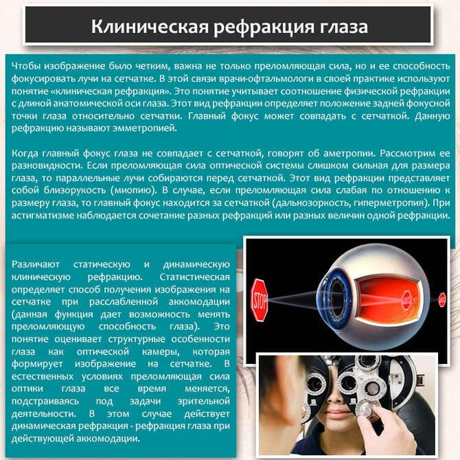 Клиническая рефракция глаза