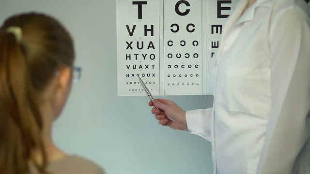 Визометрия - метод исследования зрения