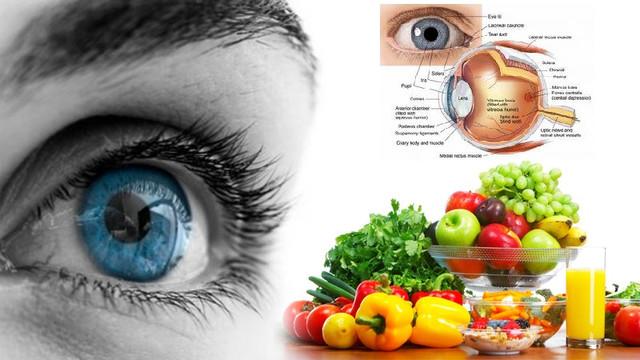 какие уколы делают при отслоении сетчатки глаза