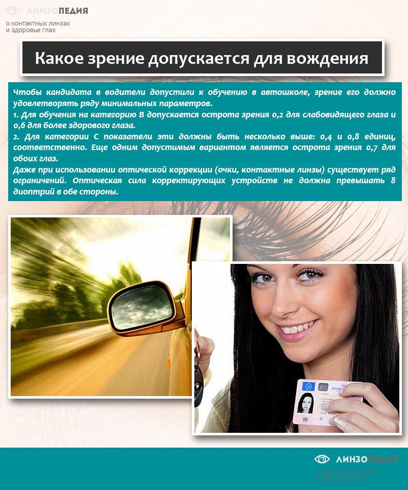 Какое зрение допускается для вождения
