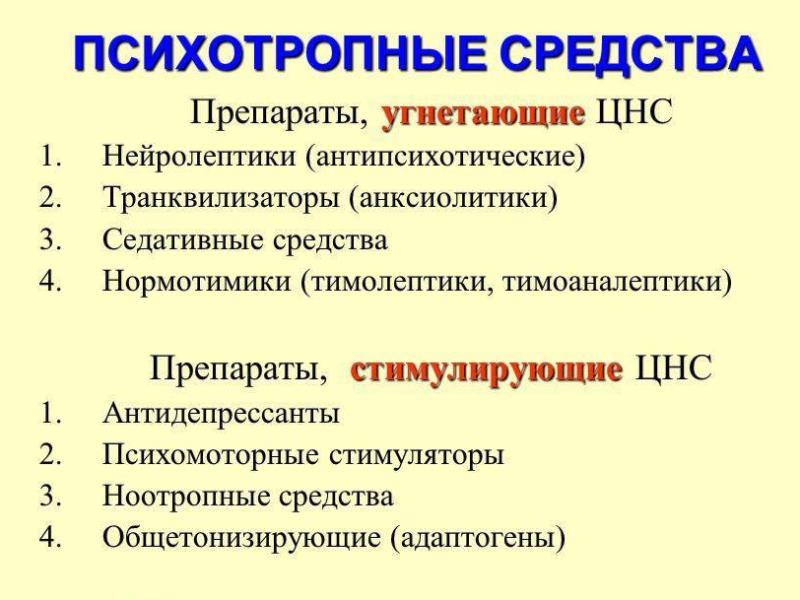 Классификация психотропных средств