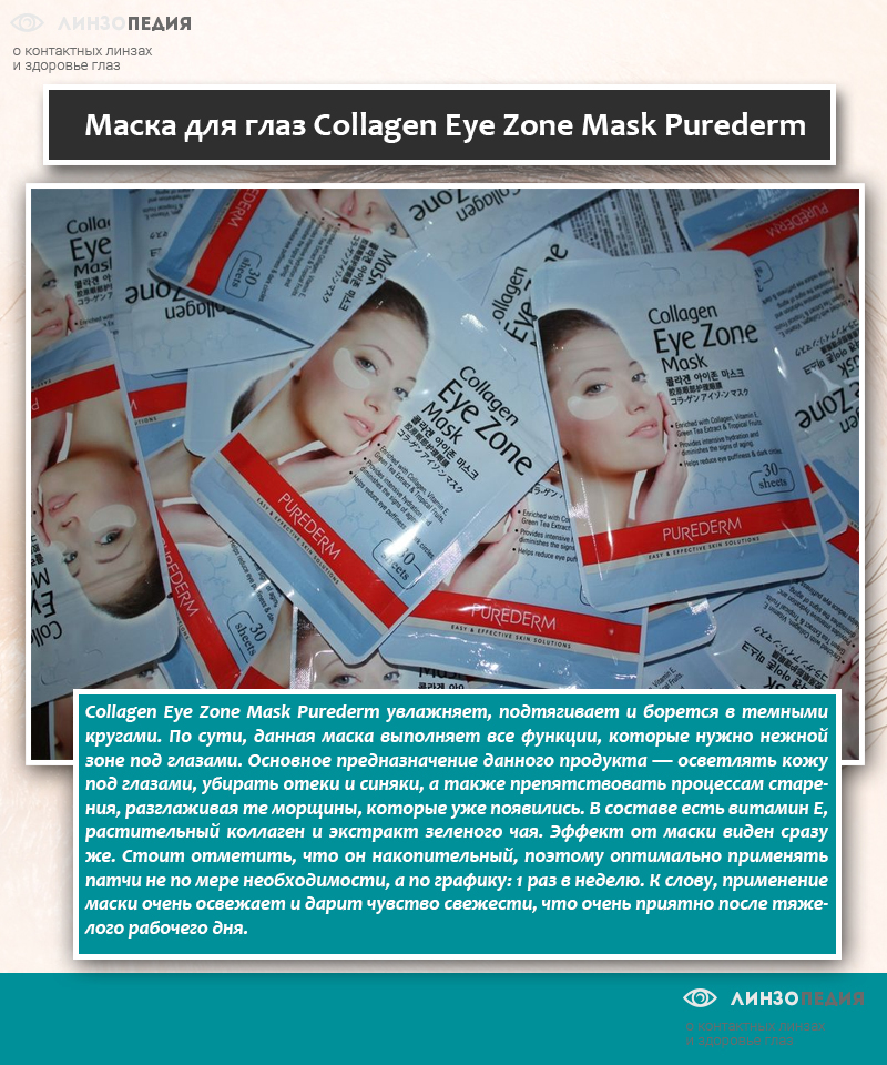 Маска для глаз Collagen Eye Zone Mask Purederm