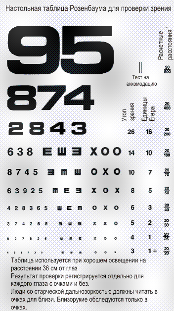 Настольная таблица Розенбаума