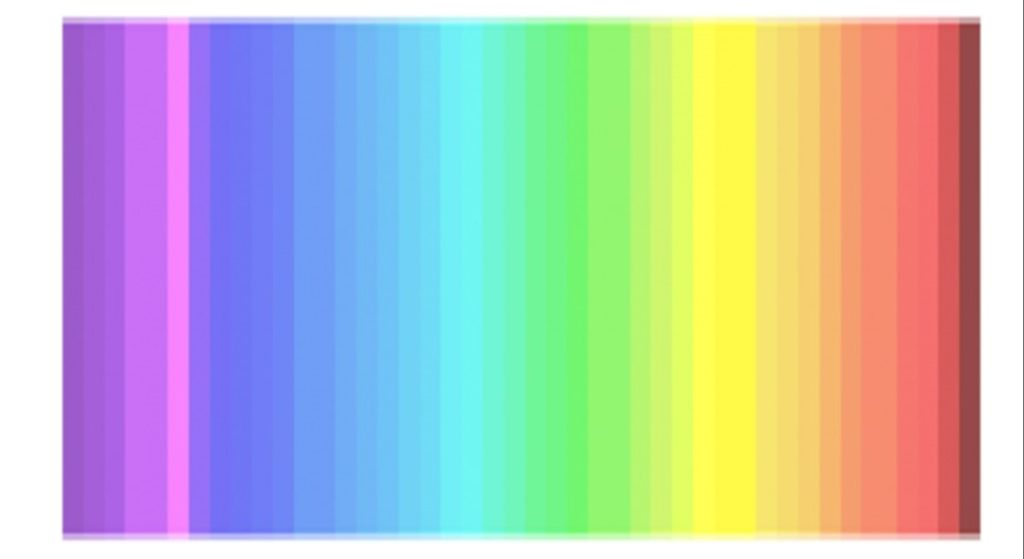 Проверка цветовосприятия