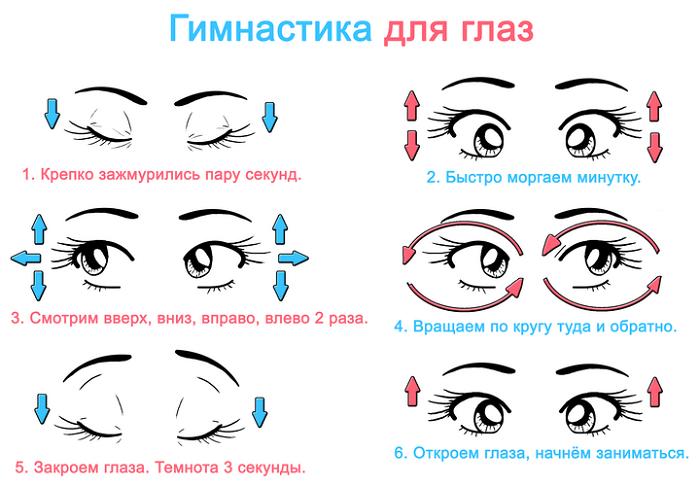 Простые упражнения для глаз, которые улучшат ваше зрение