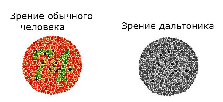 Тест на дальтоника