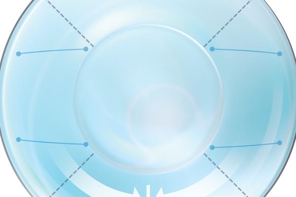 Торическая контактная линза