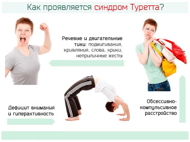 Что такое синдром Туретта