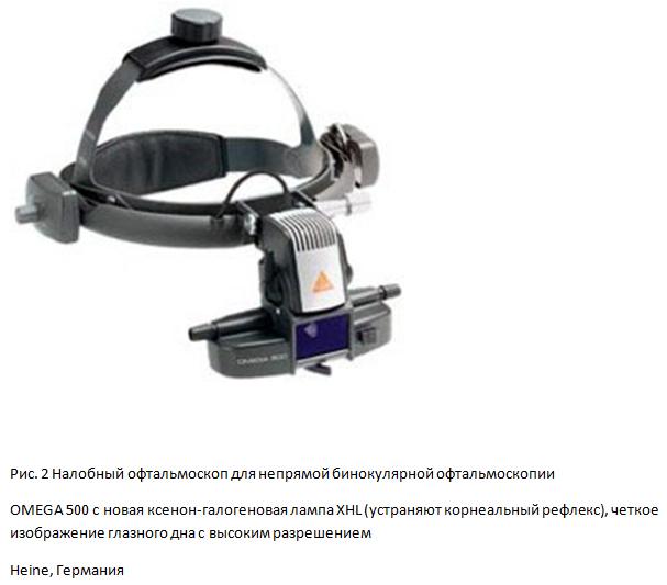 Налобный офтальмоскоп