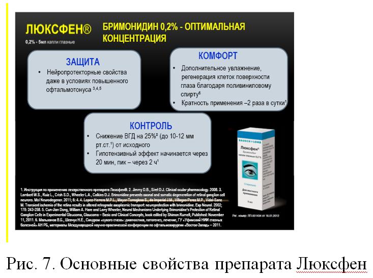 Основные свойства препарата