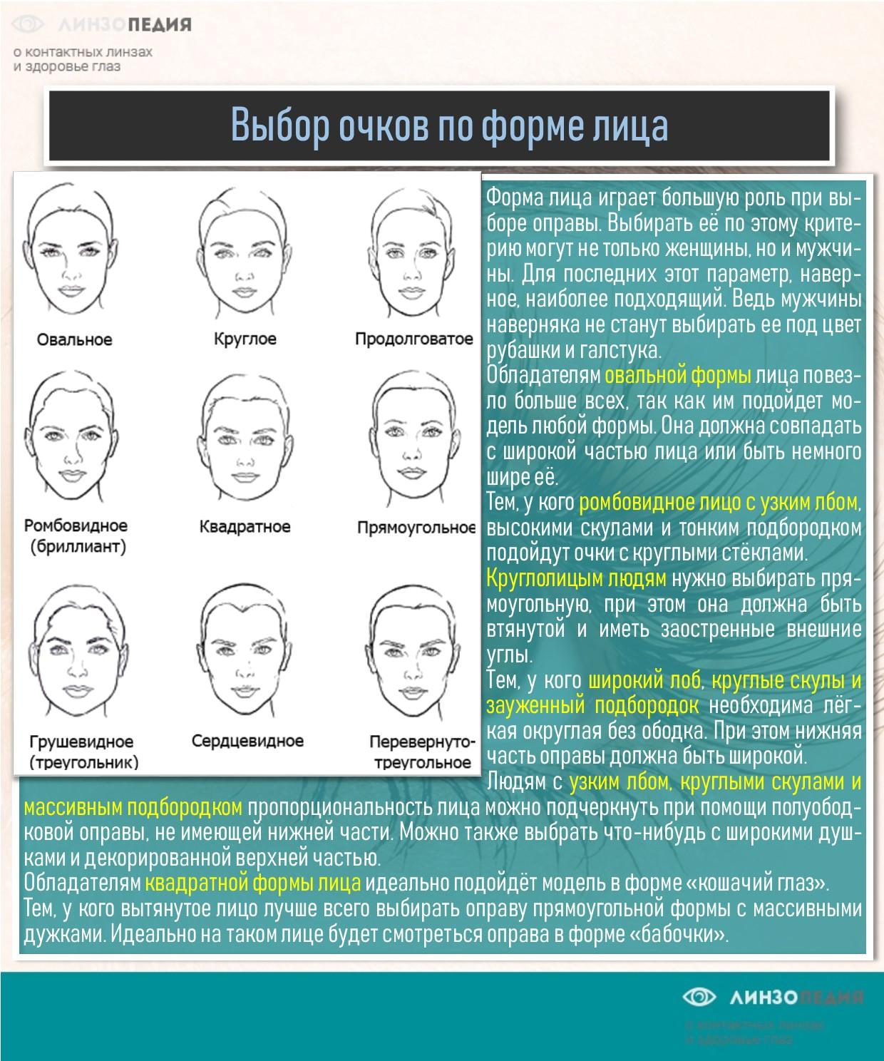 Выбор очков для близорукости по форме лица