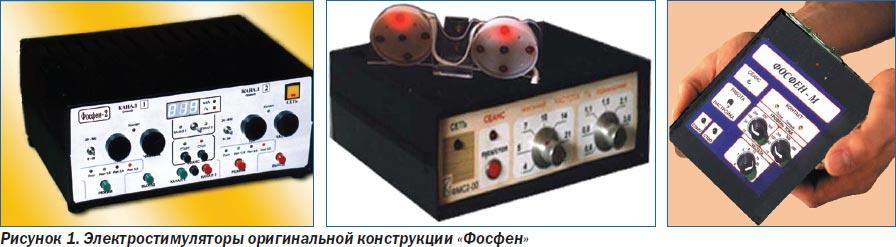 Электростимуляторы «Фосфен»