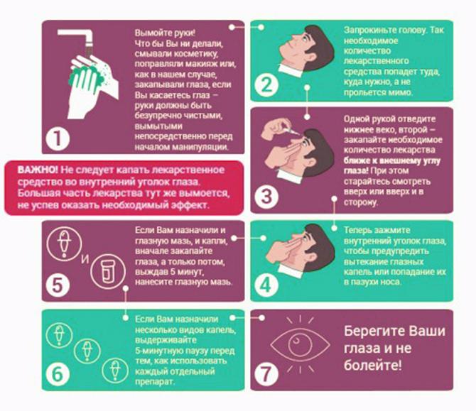 Инструкция по надеванию контактных линз