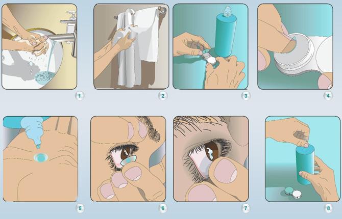 Как надевать линзы