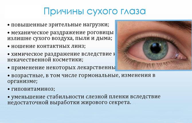 Причины сухого глаза