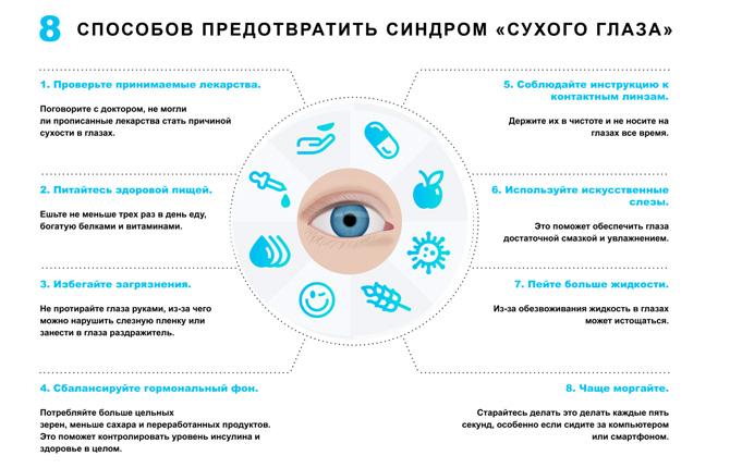 Сухость глаз от контактных линз - причины и способы устранения