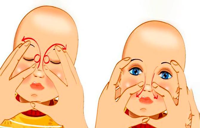 Массаж при воспалении слезного мешка