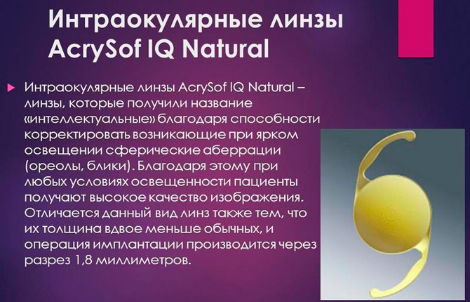 Интраокулярные линзы AcrySof IQ