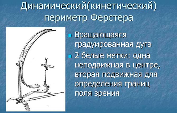 Периметр Ферстера