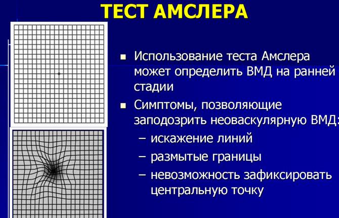 Метод Амслера